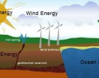 Cabinet apprised on India-Italy MoU on clean energy